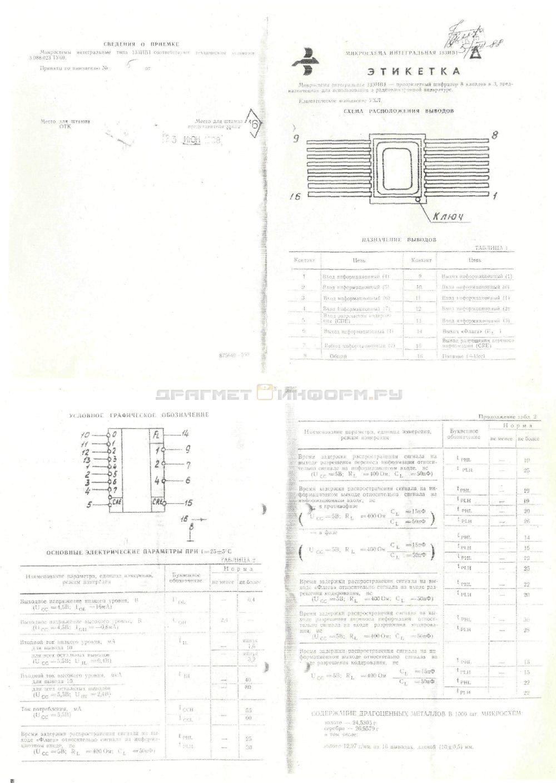 Формуляр 133ИВ1