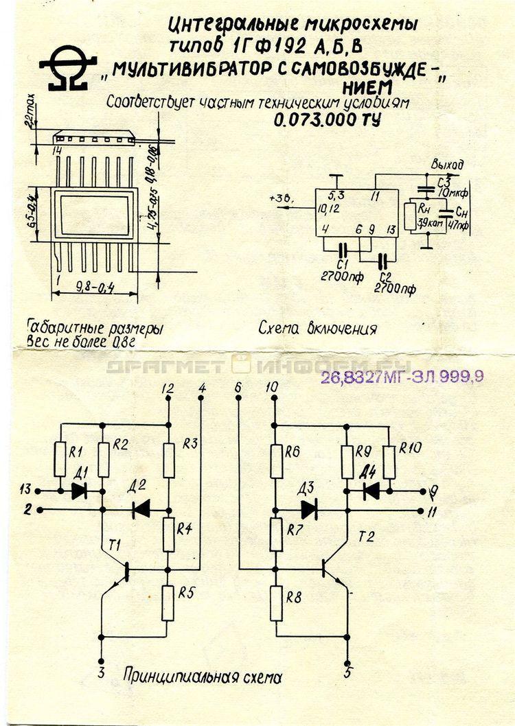 Формуляр 1ГФ192А