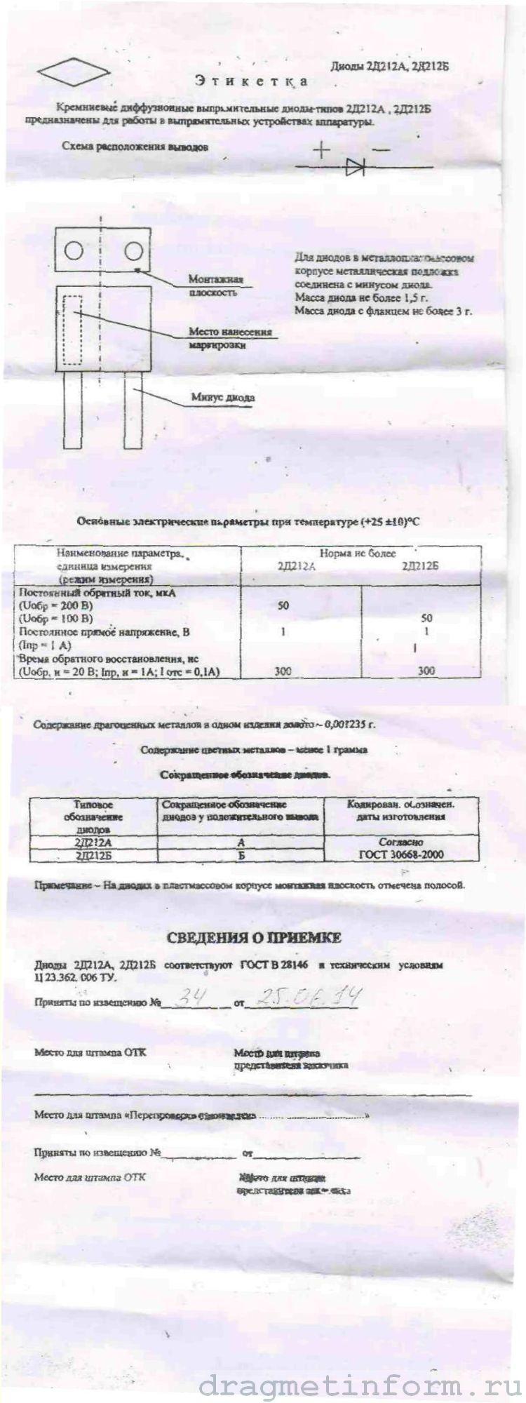 Формуляр 2Д212А