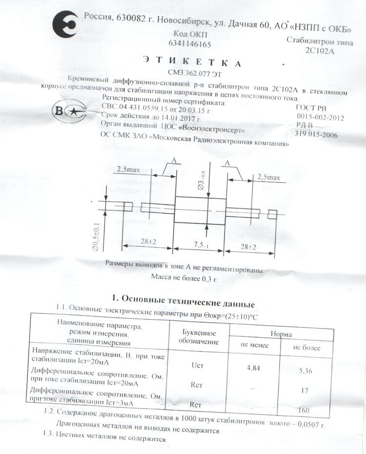 Формуляр 2С102А
