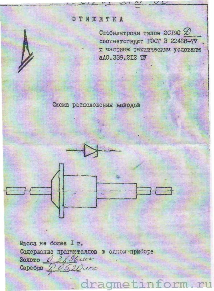 Формуляр 2С190 Д