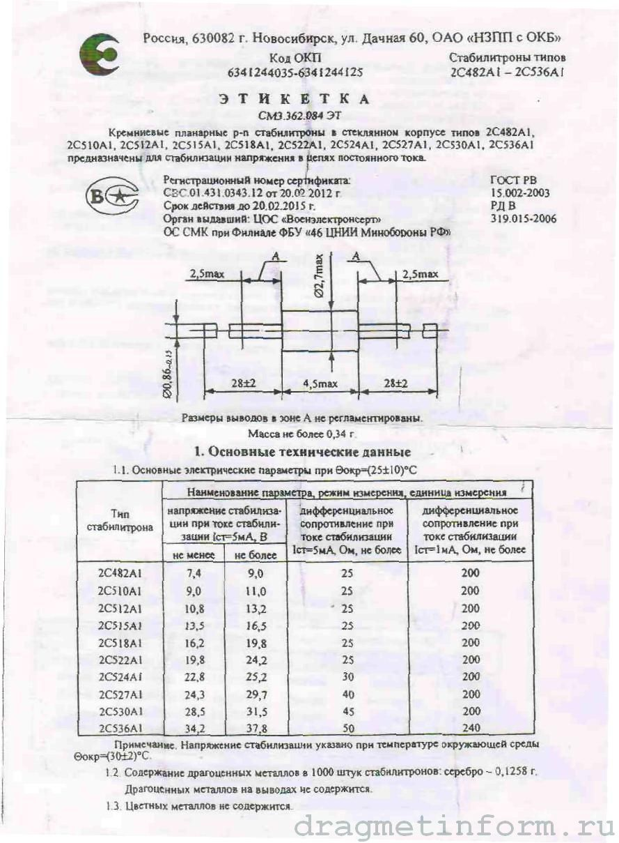 Формуляр 2С527А1
