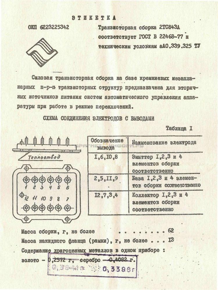 Формуляр 2ТС843А