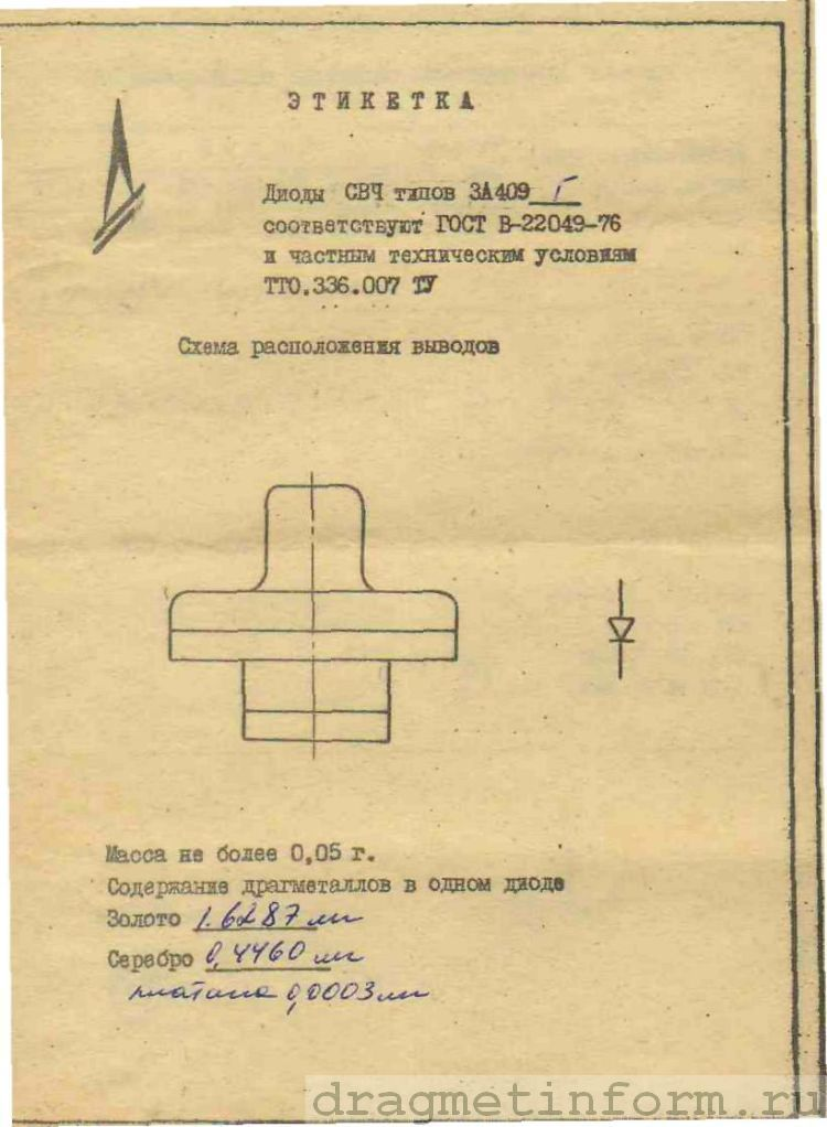 Формуляр 3А409Г
