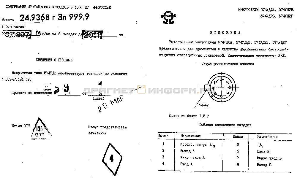 Формуляр 574УД2В