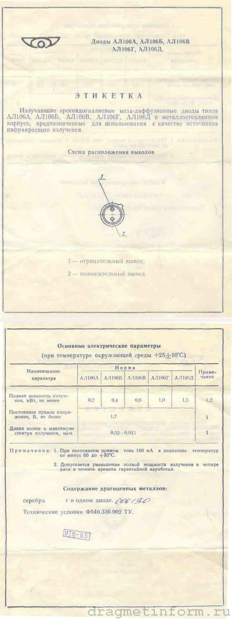 Формуляр АЛ106А-В