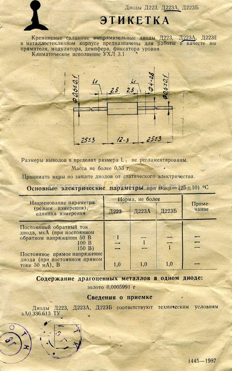 Формуляр Д223А УХЛ3.1