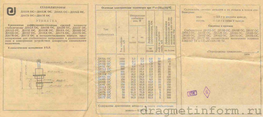 Формуляр Д815Ж ОС