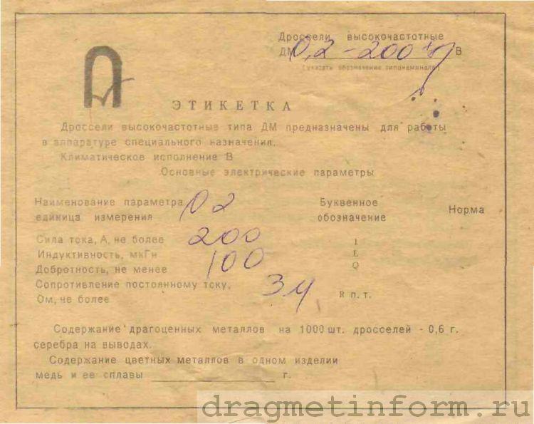 Формуляр ДМ 2,4-20 исп. В (ГИО.477.005 ТУ)