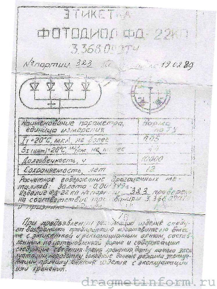 Формуляр ФД-22КП