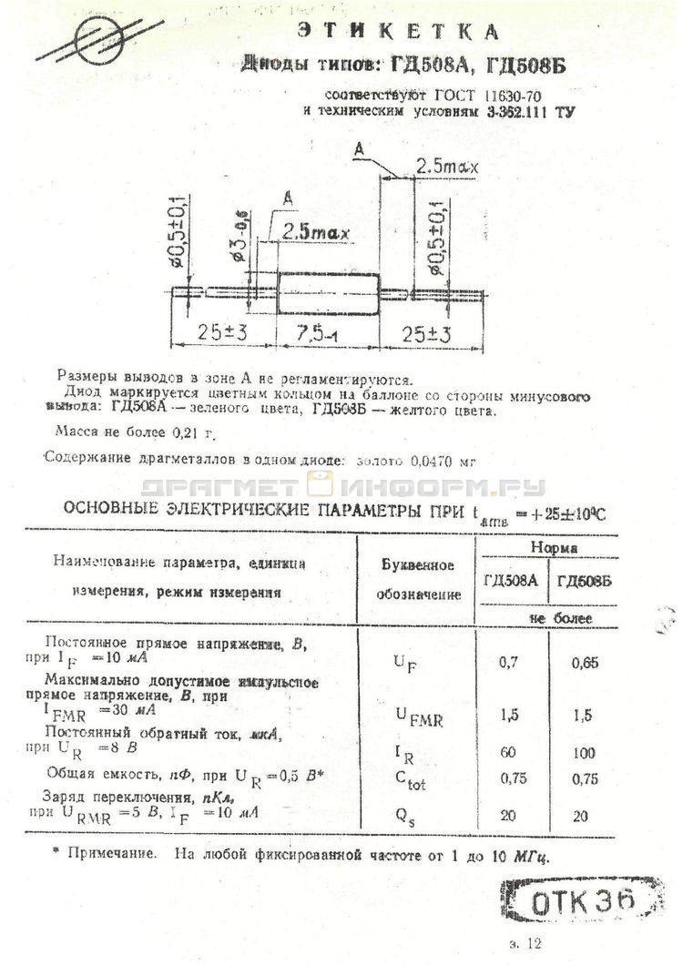 Формуляр ГД508Б
