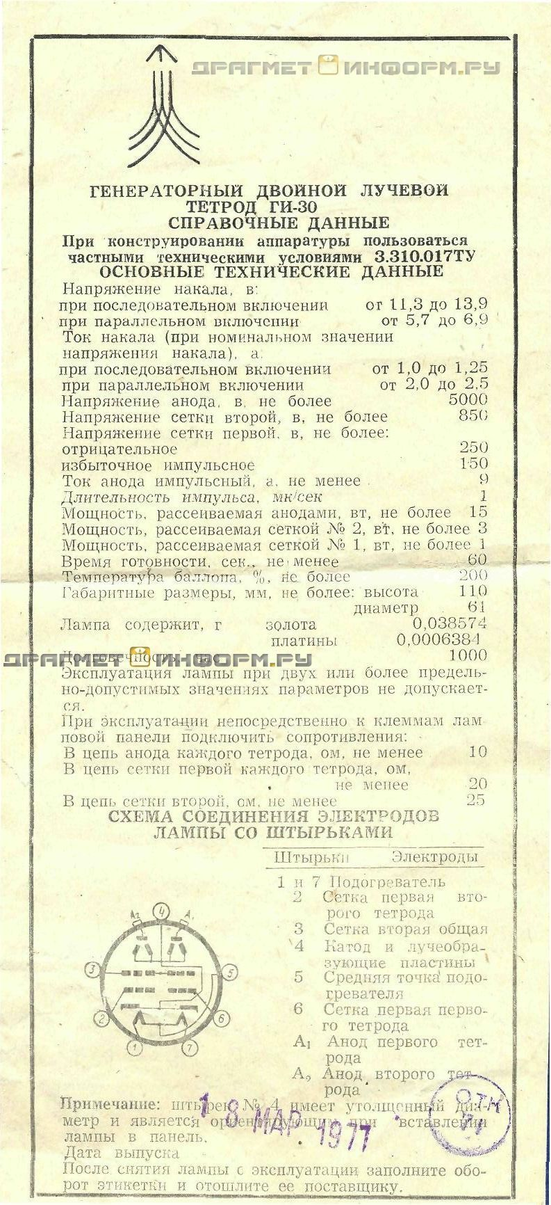 Формуляр ГИ-30