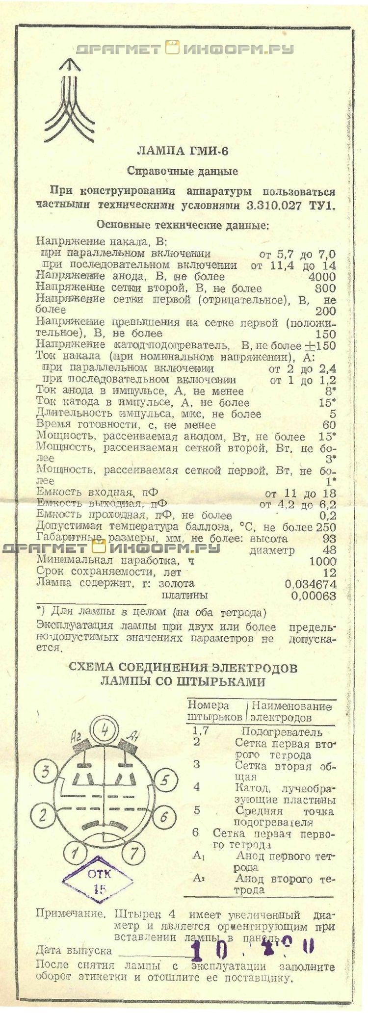 Формуляр ГМИ-6