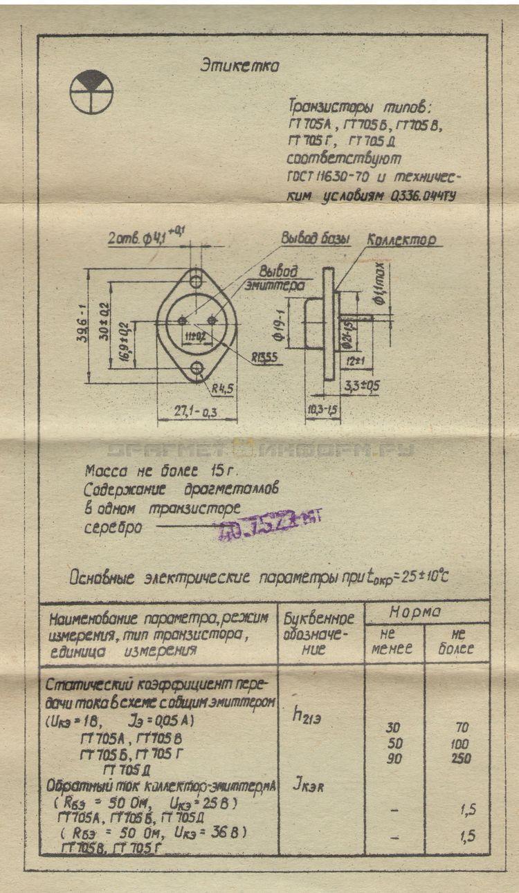 Формуляр ГТ705Д