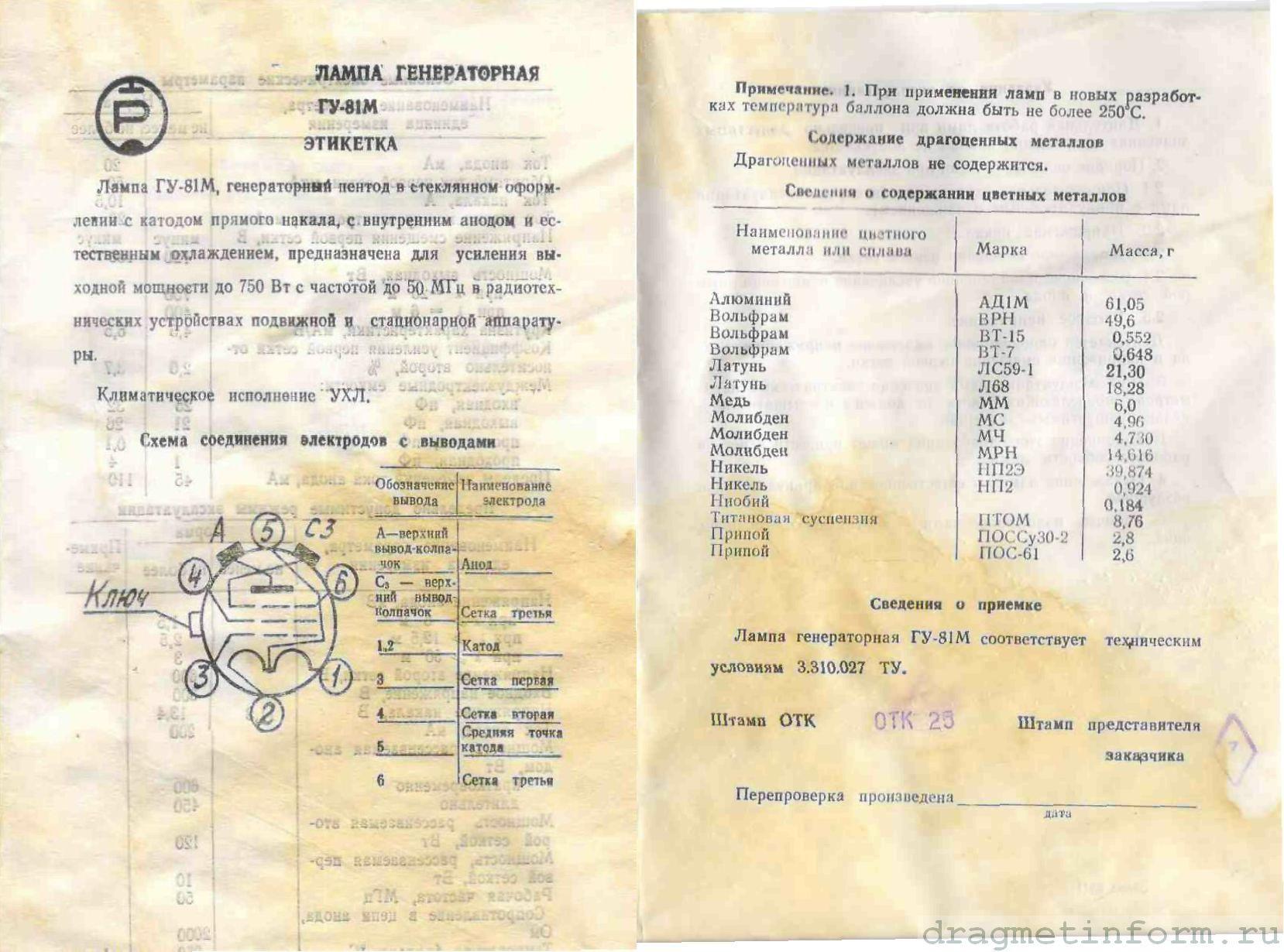 Формуляр ГУ-81М