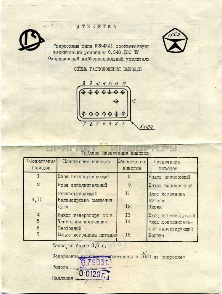 Формуляр К284УД1