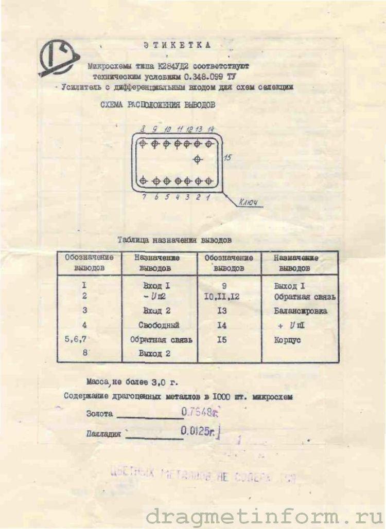 Формуляр К284УД2