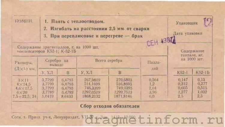 Формуляр К52-1