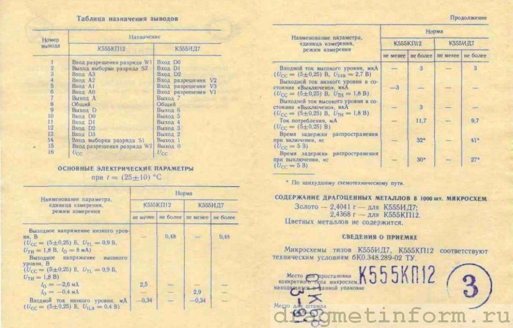 Формуляр К555КП12