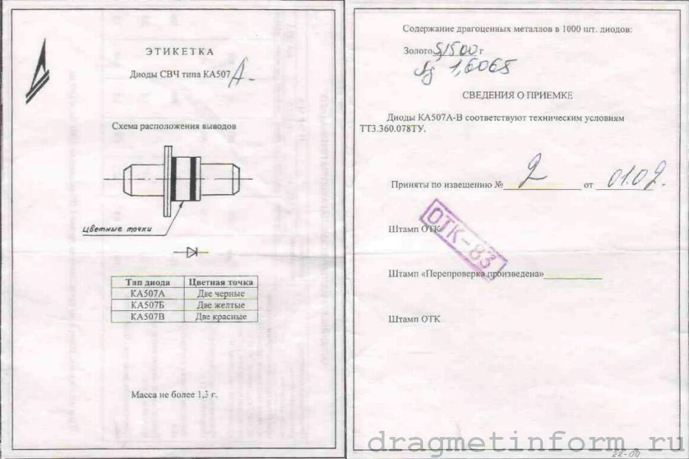 Формуляр КА507
