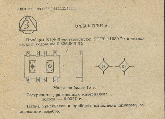 Формуляр КЦ403