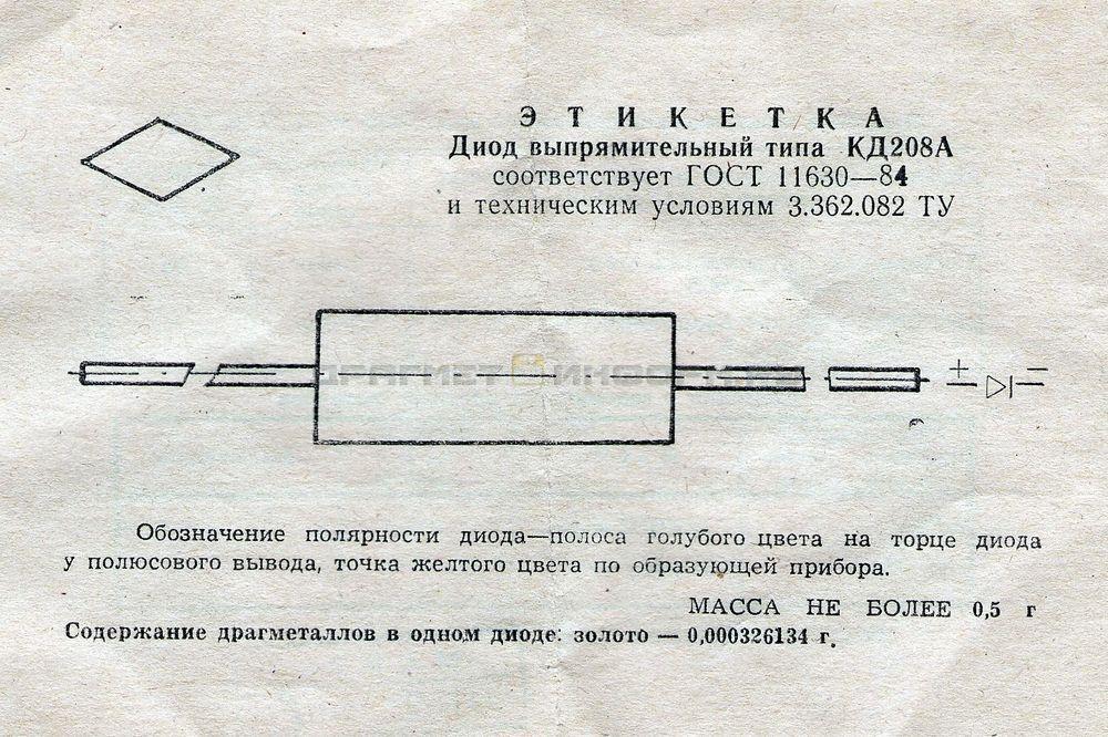 Формуляр КД208А
