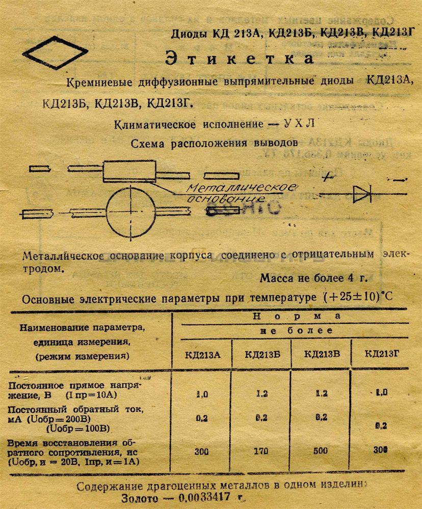 Формуляр КД213В