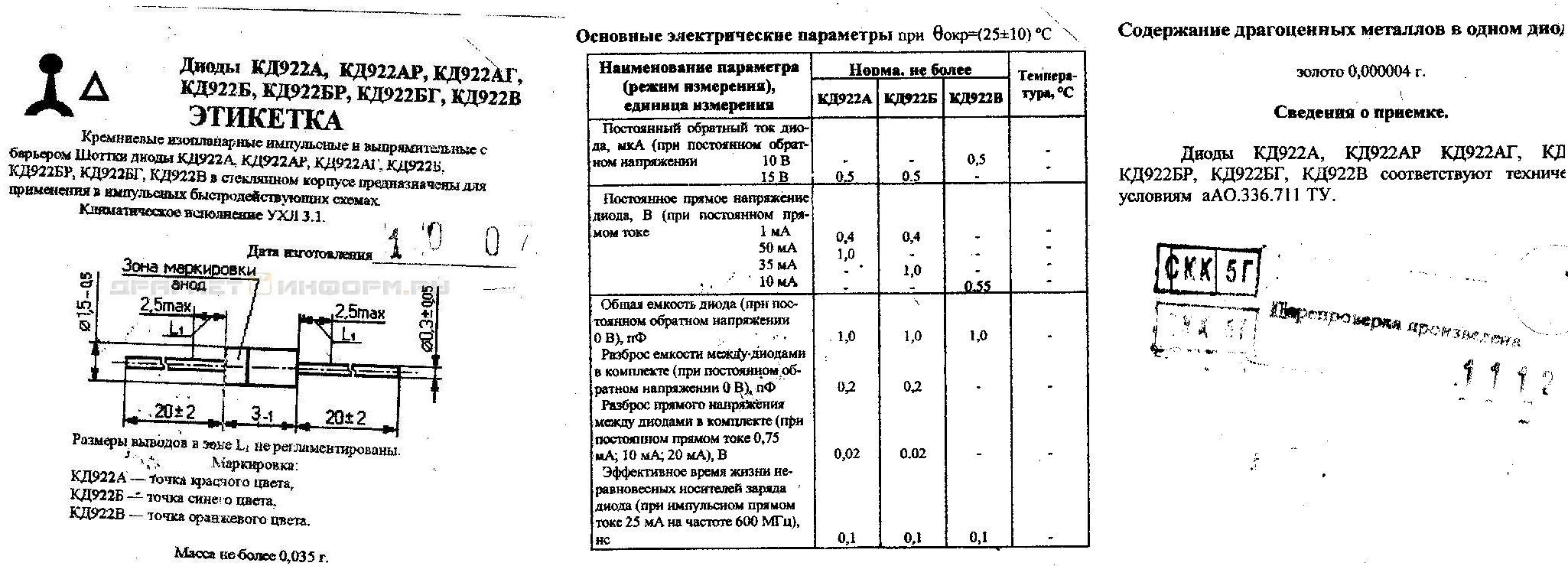 Формуляр КД922А