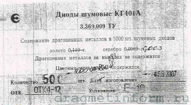 Формуляр КГ401А
