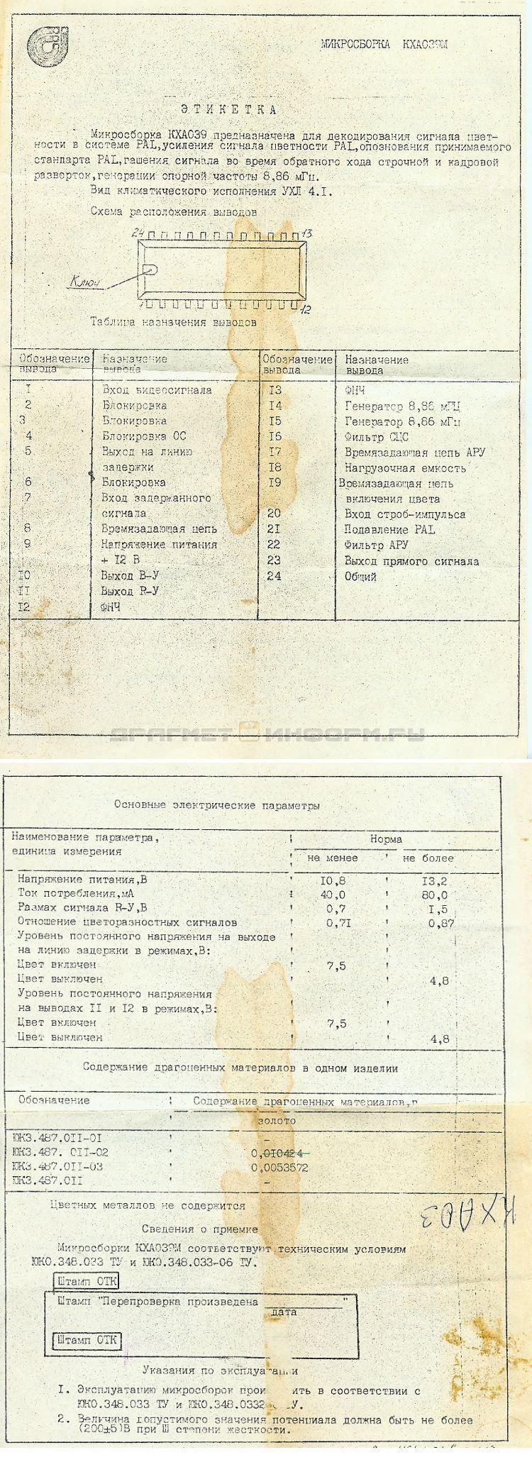 Формуляр КХА039М
