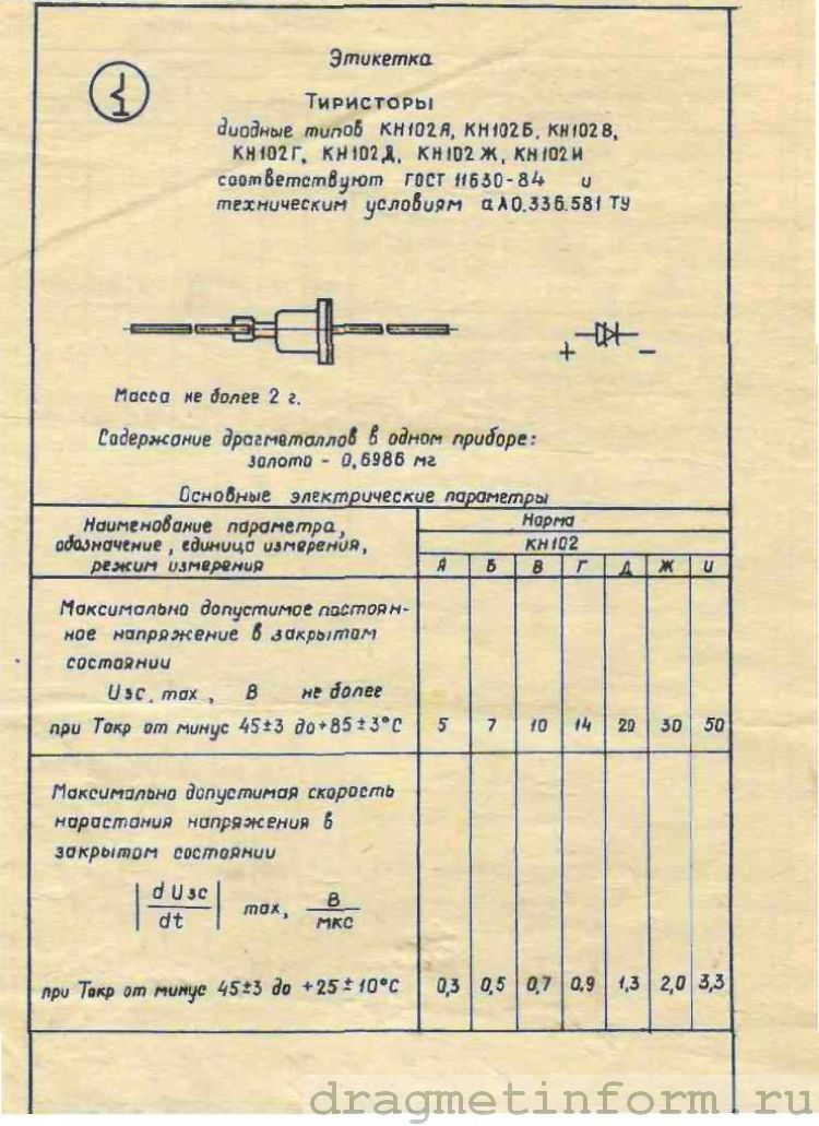 Формуляр КН102Ж
