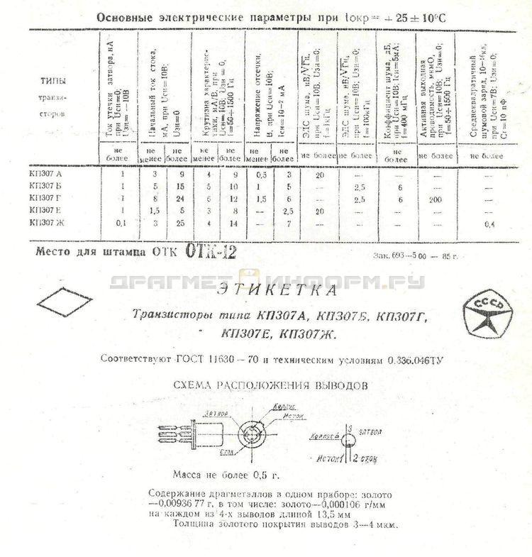 Формуляр КП307А