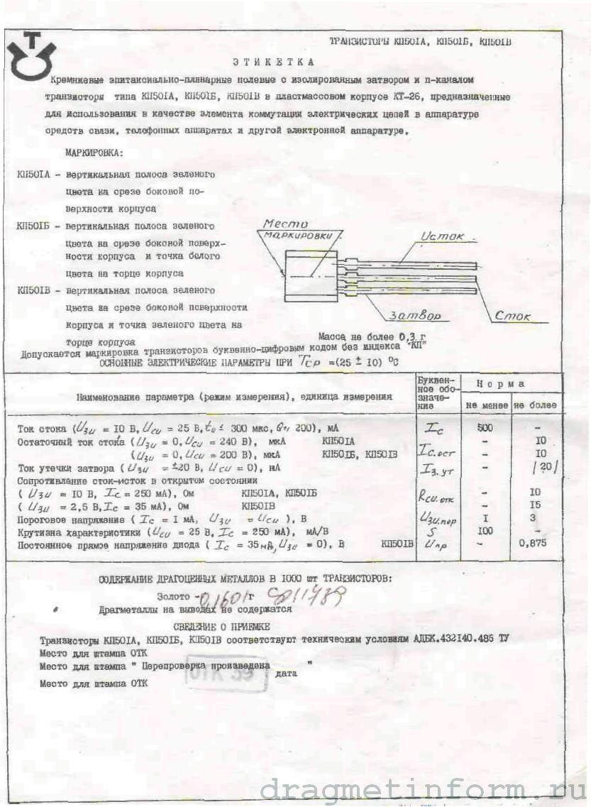 Формуляр КП501