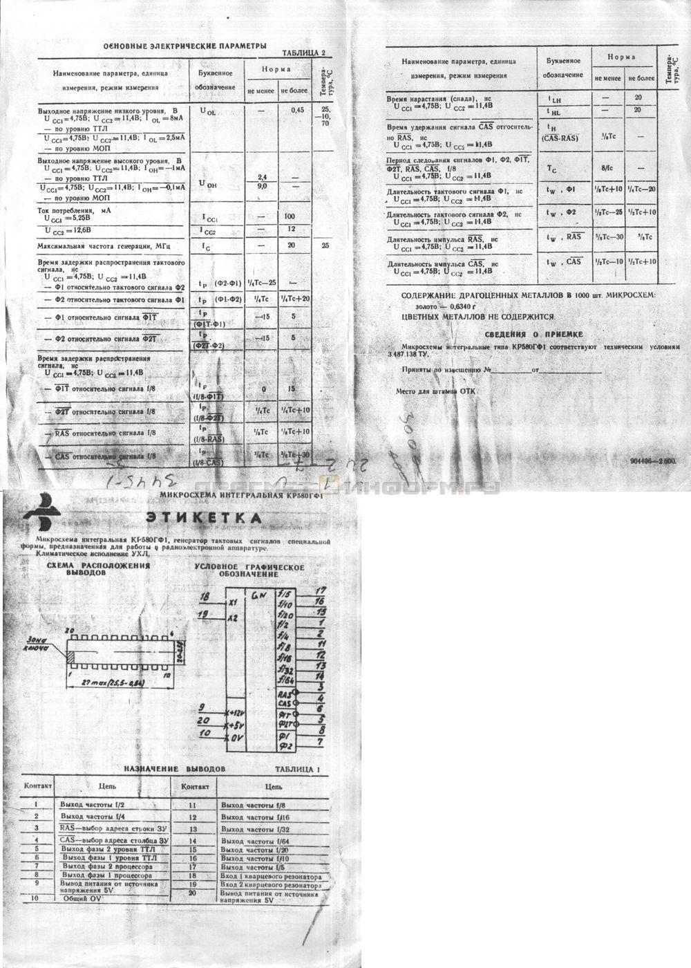 Формуляр КР580ГФ1