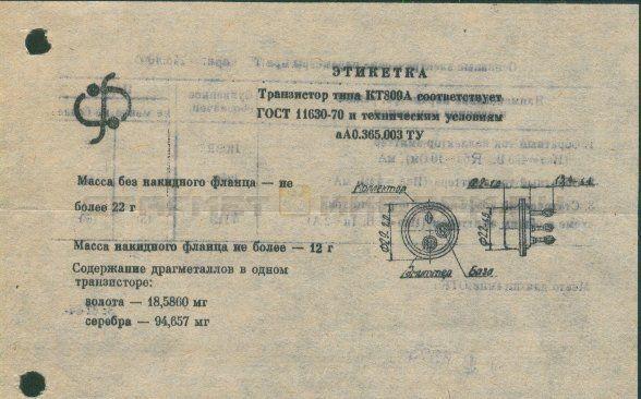 Формуляр КТ800А