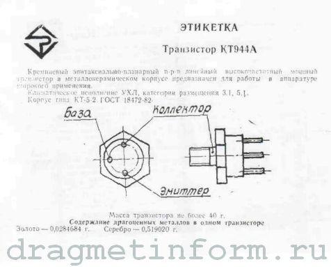 Формуляр КТ944А