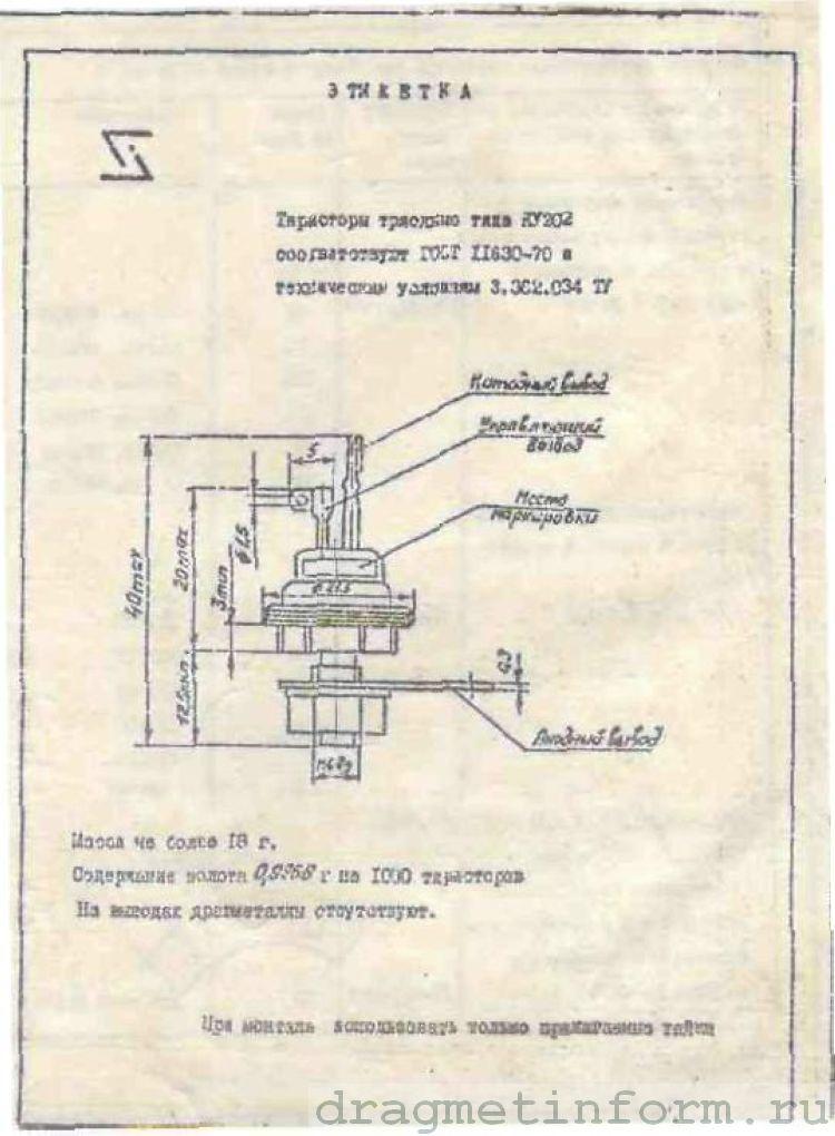 Формуляр КУ202