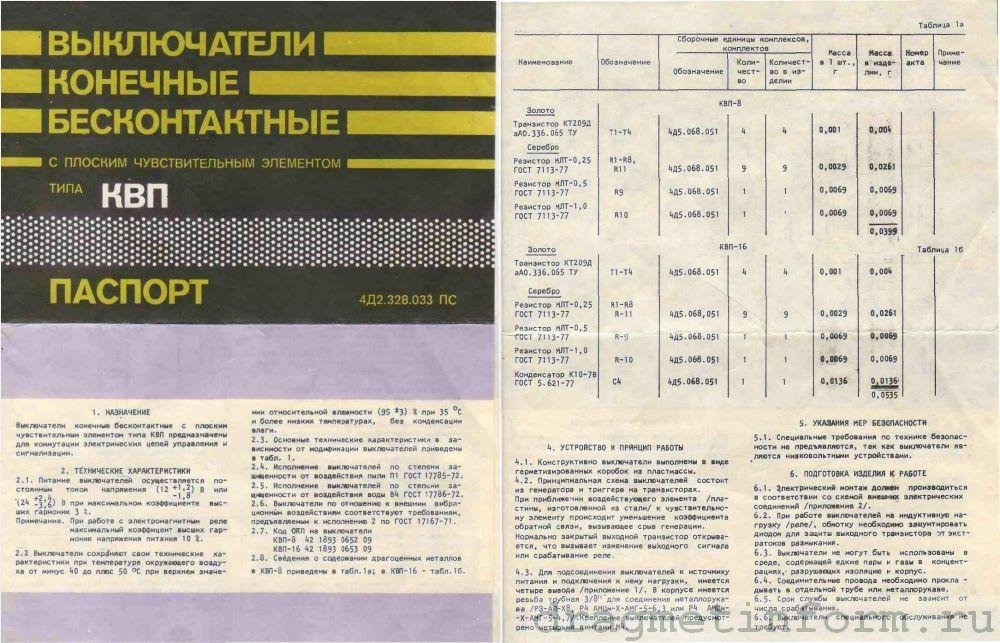 Формуляр КВП-16