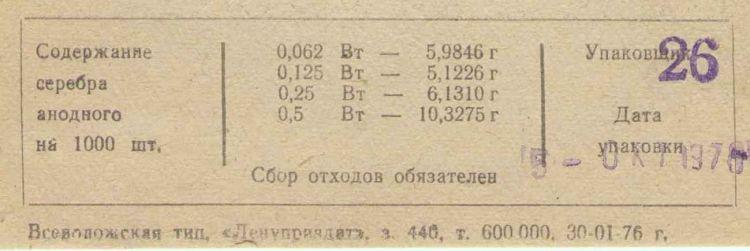 Формуляр МЛТ-0,125