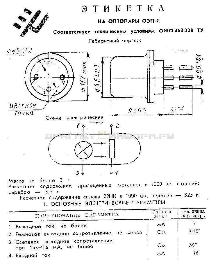 Формуляр ОЭП-2