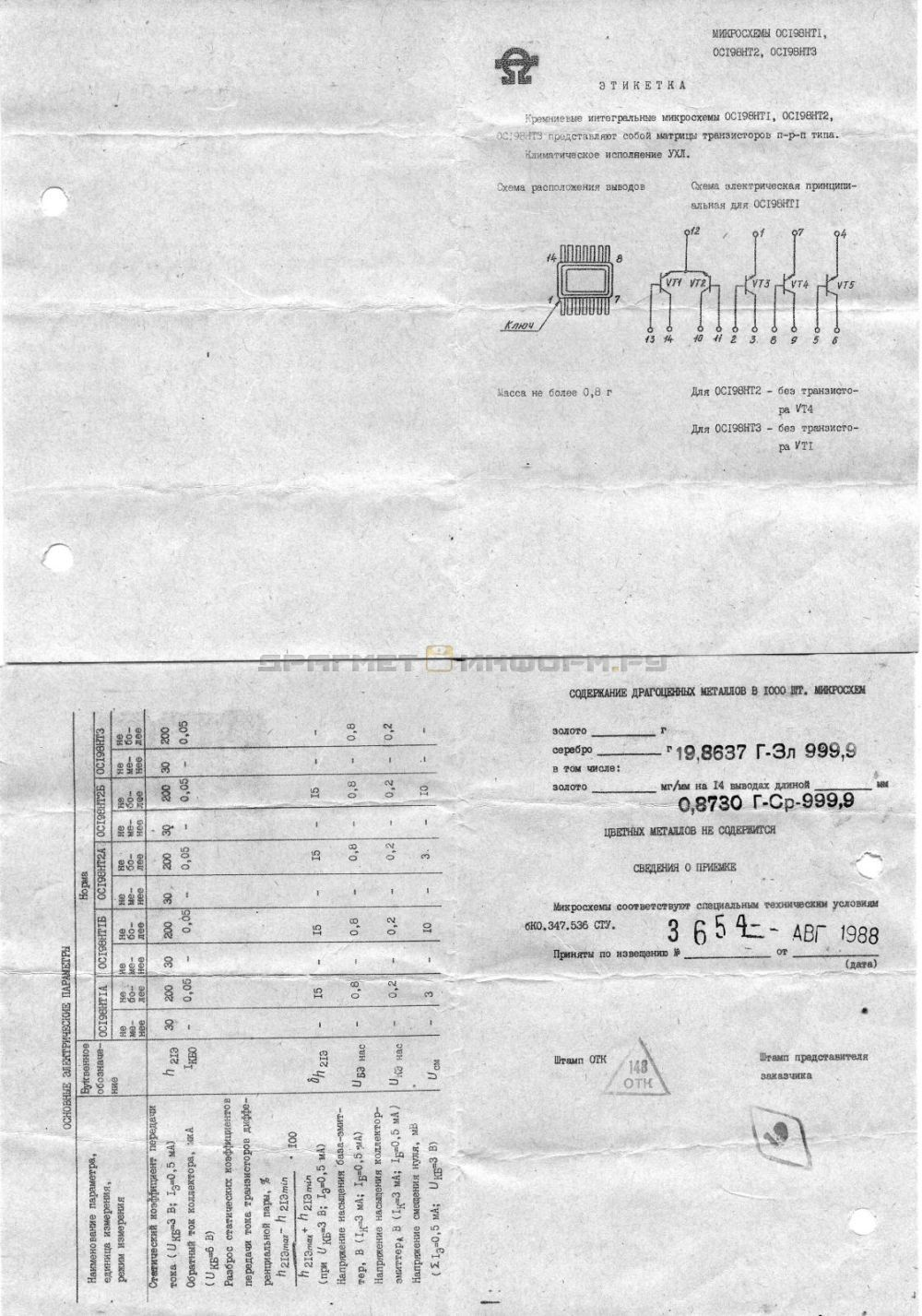 Формуляр ОС198НТ1