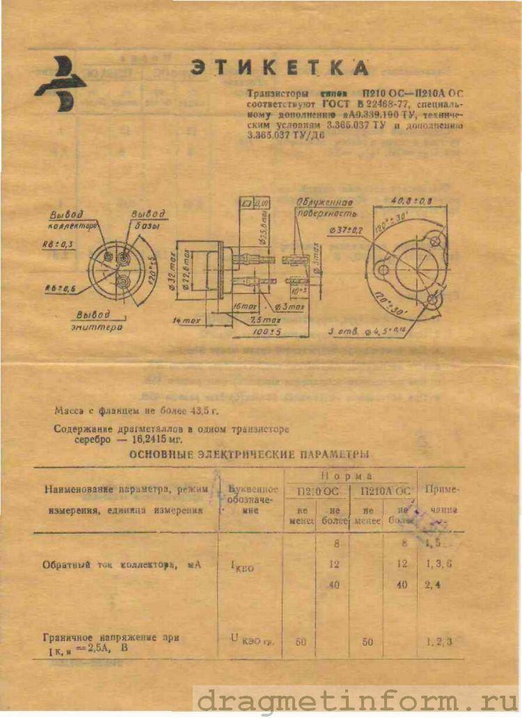 Формуляр П210А