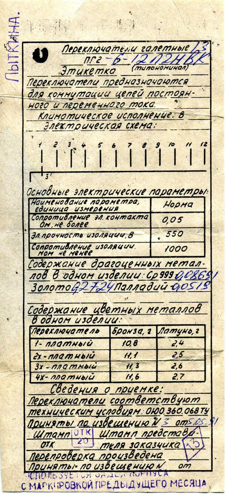 Формуляр ПГ2-6-12П2Н