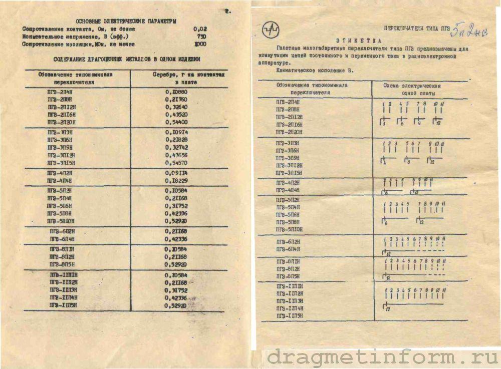 Формуляр ПГ3-11П4Н-П