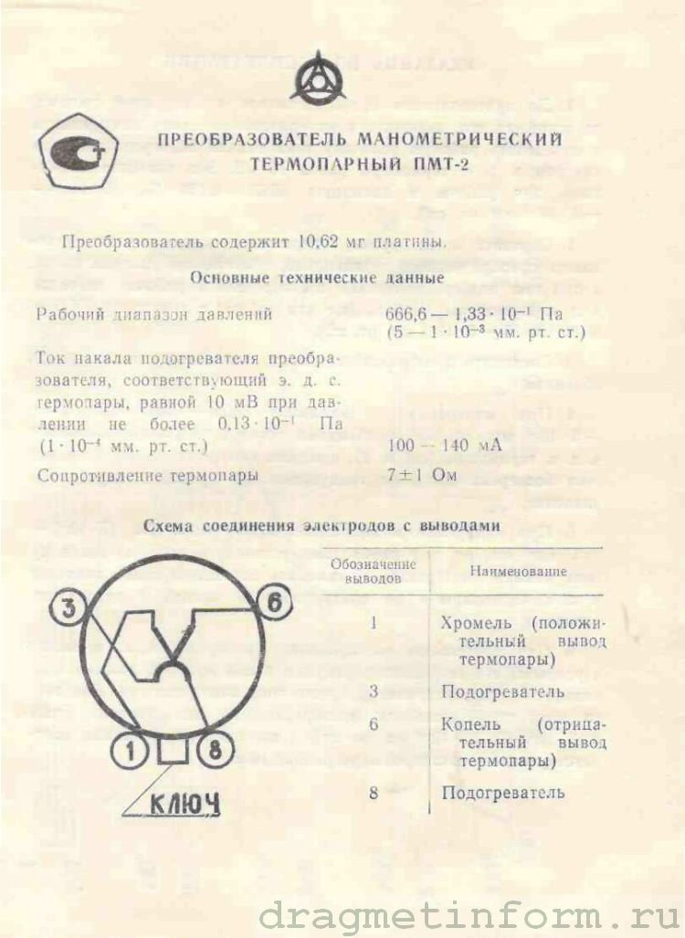 Формуляр ПМТ-2