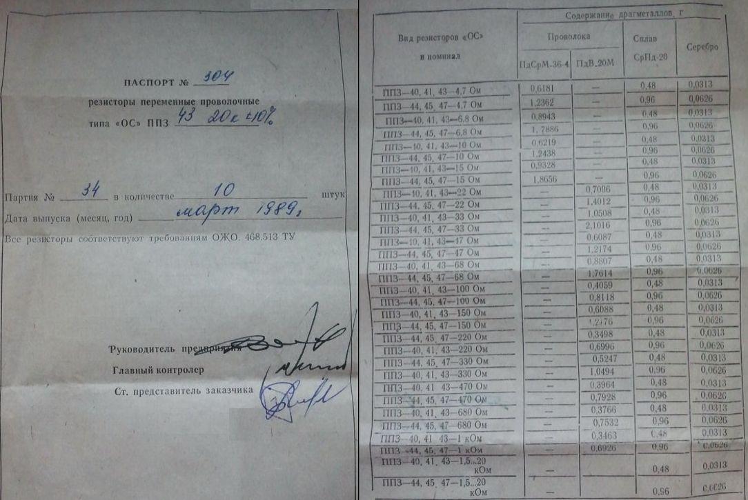 Формуляр ПП3-41 ОС