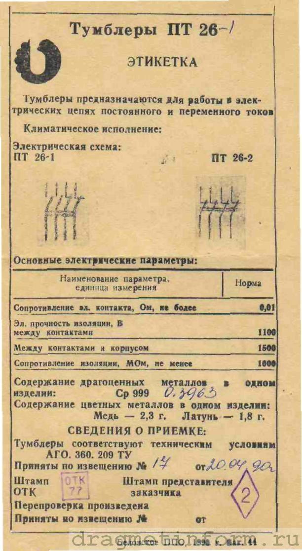 Формуляр ПТ26-1