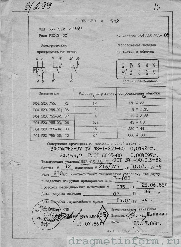 Формуляр РПС-45