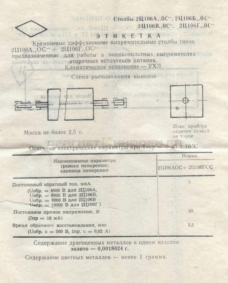 Формуляр 2Ц106А