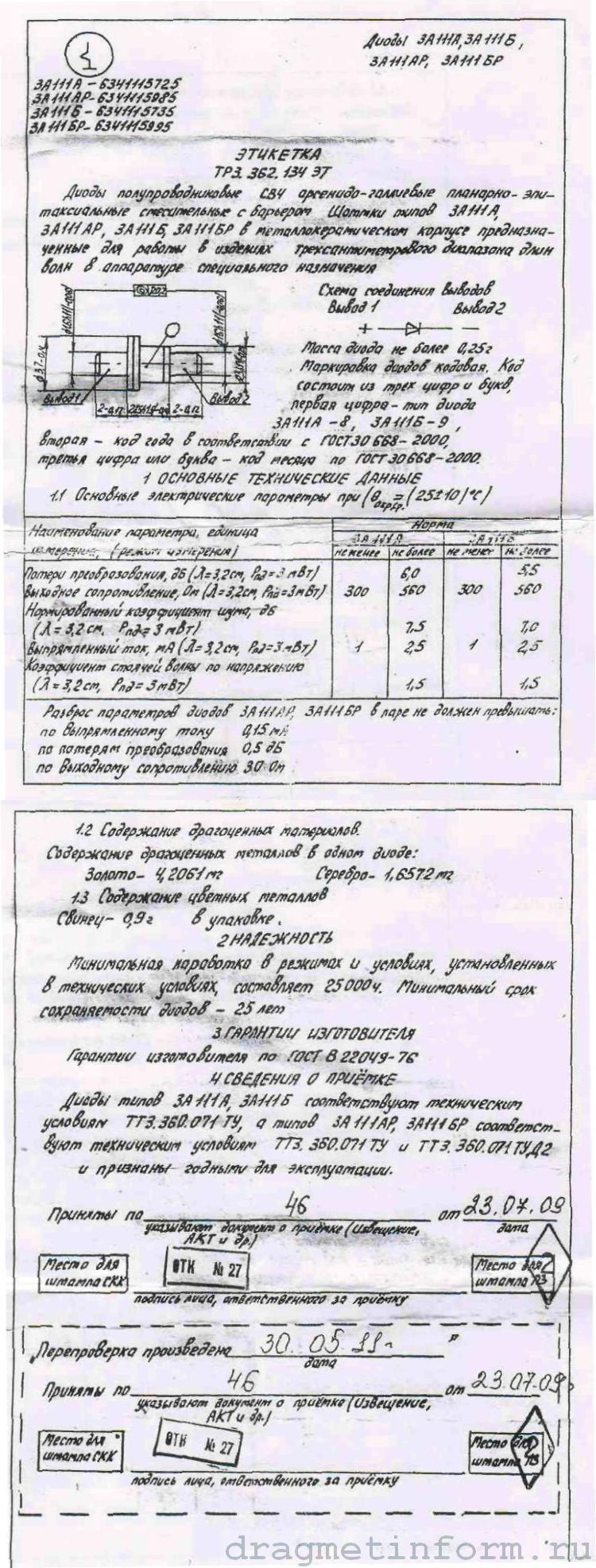 Формуляр 3А111А